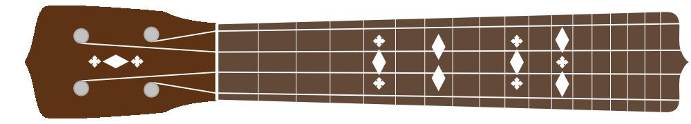 The Ukulele Helper Chord Finder Scales